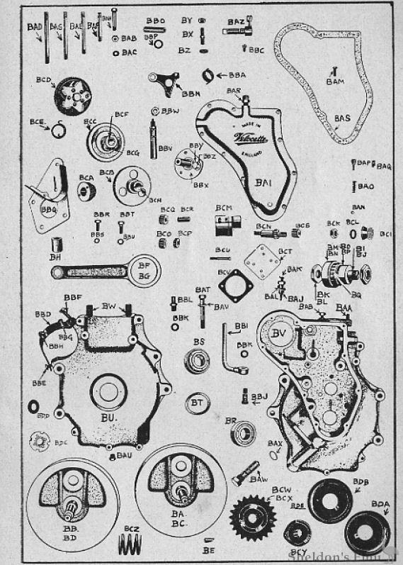 Velocette 1954 MAC Engine Components Diagram