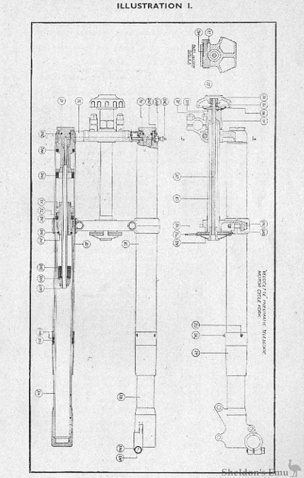velocette 1954 mac telescopic forks diagram