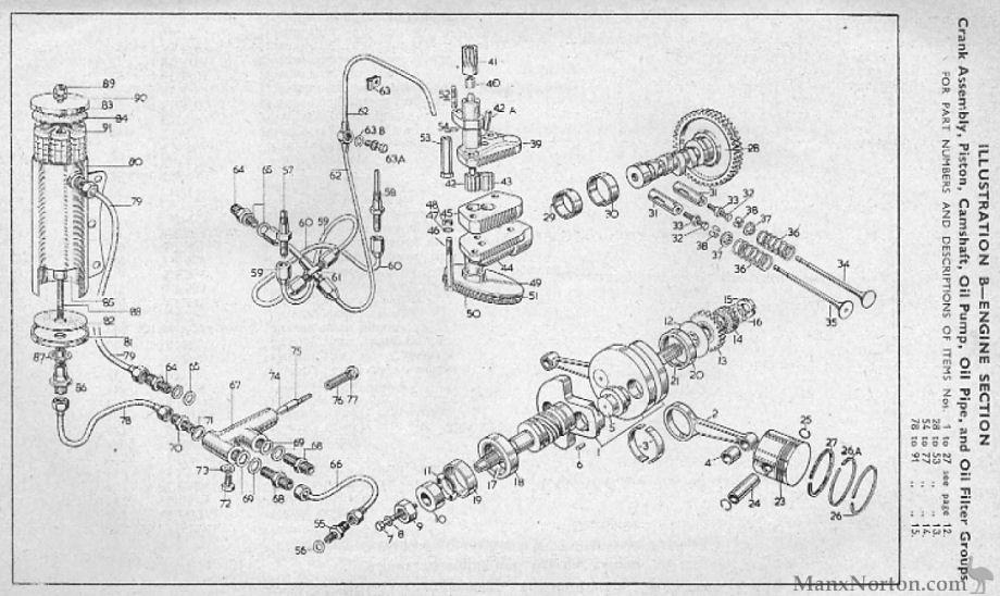 Velocette Le Engine Internals