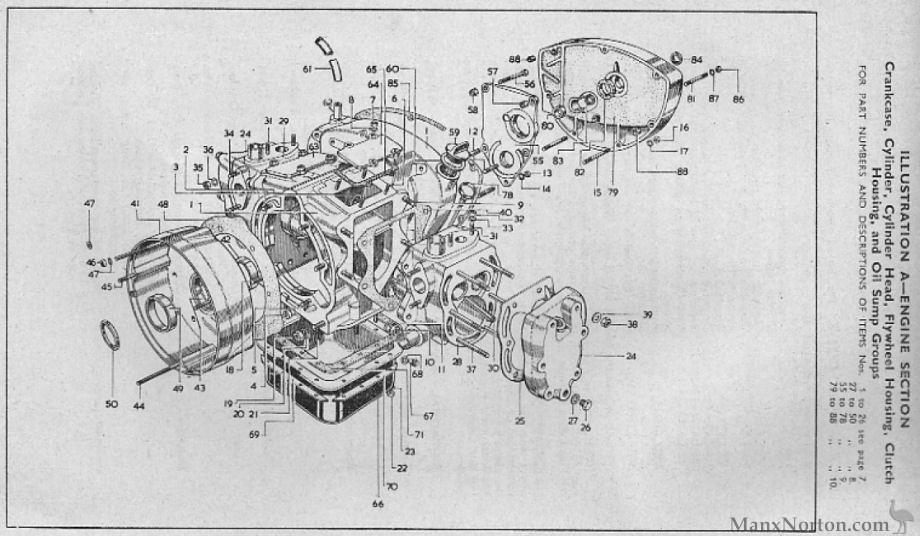 velocette le engine diagram 200cc motorcycle engine diagram basic motorcycle engine diagram