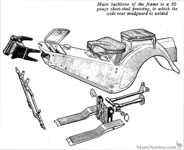 velocette le chassis diagram