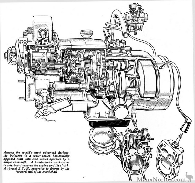 Velocette Le Engine Diagram