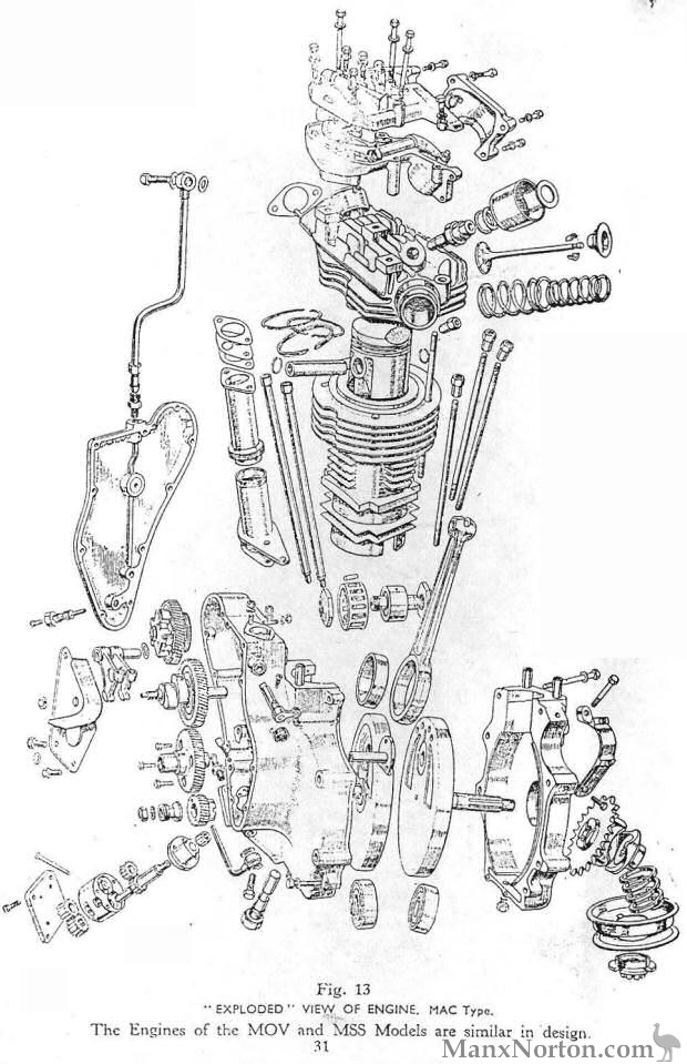 Velocette 1947 Mac Engine Diagram