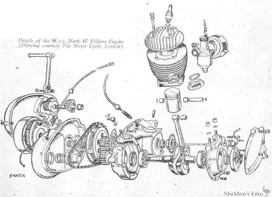 Villiers 250cc Engine