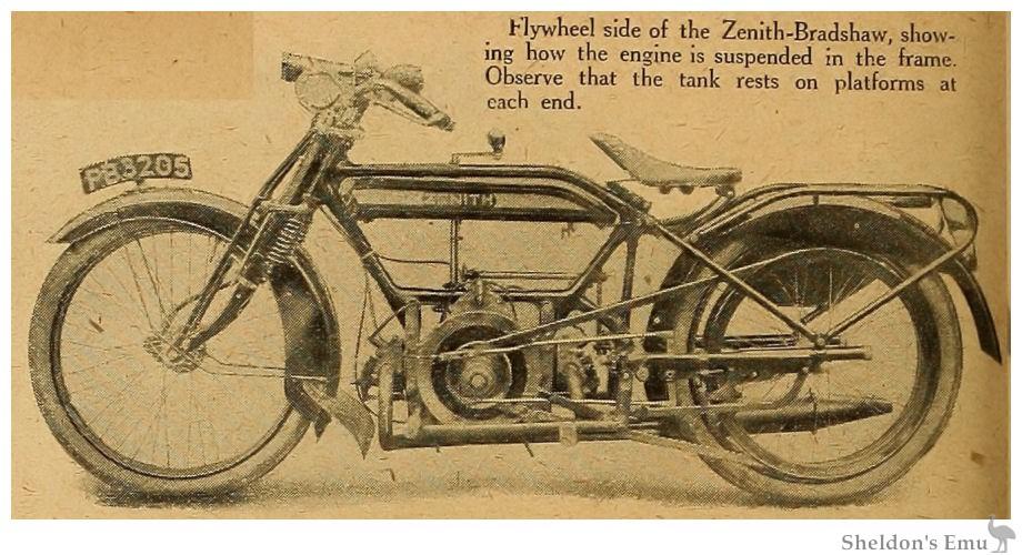 Certains les aiment à l'horizontales ..... les Italiennes ! Zenith-1921-Bradshaw-500cc-Road-Test