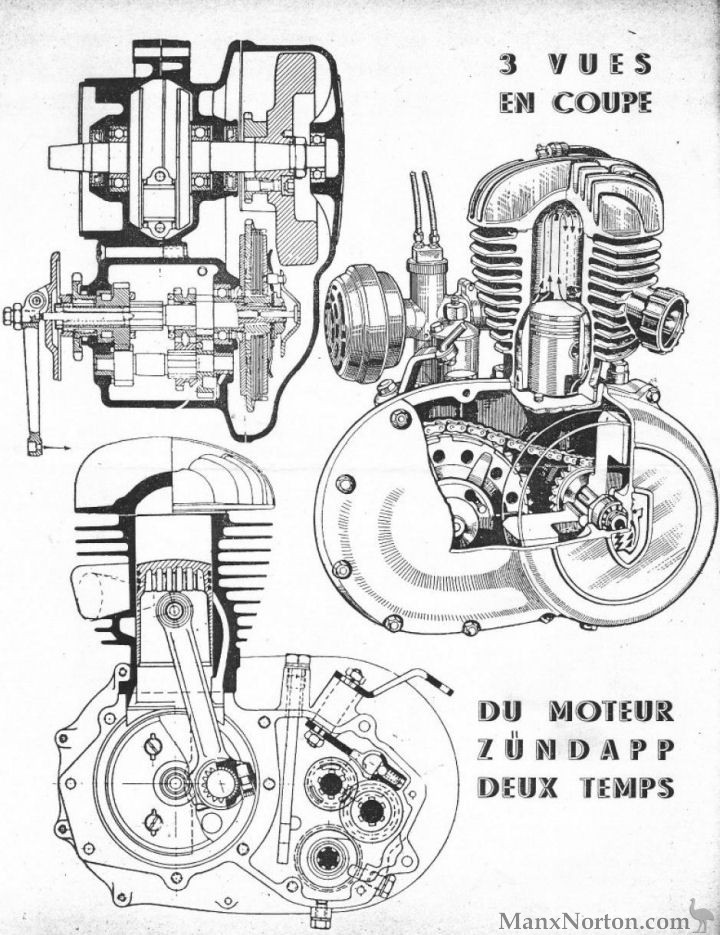 Engine Diagram Automotive Engine Compartment Parts And Connection