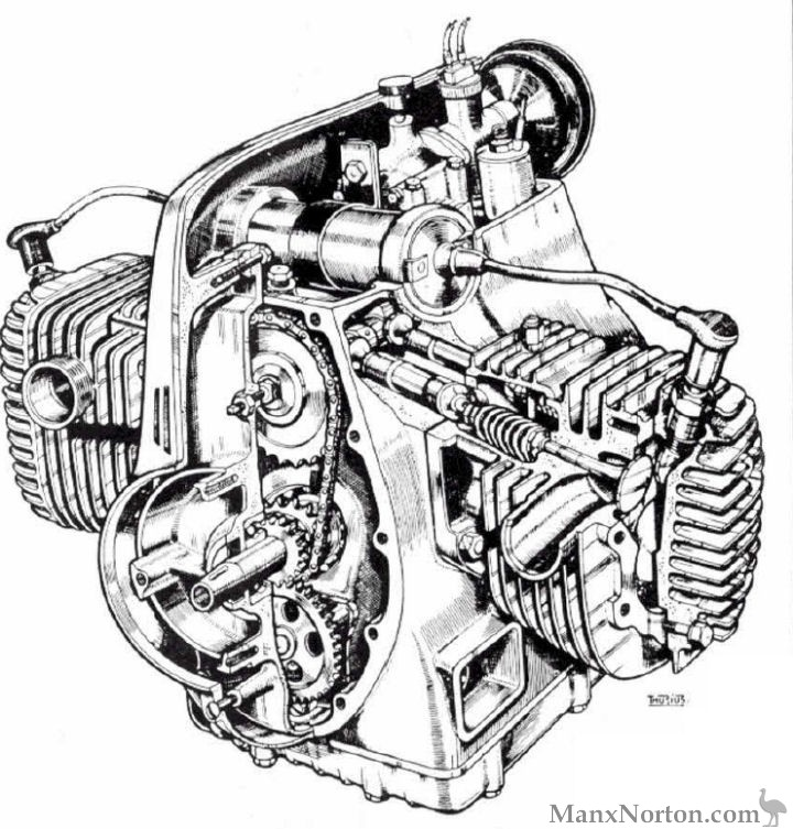 zundapp c1940 k500 engine diagram