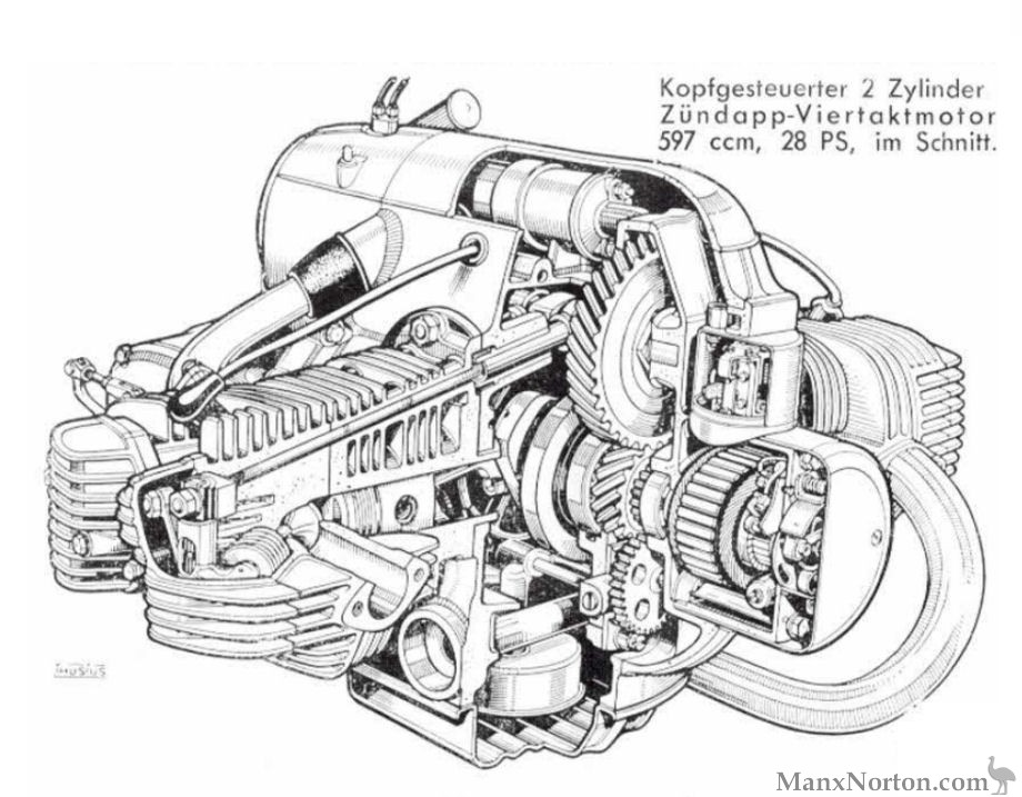 zundapp c1940 k600 engine diagram