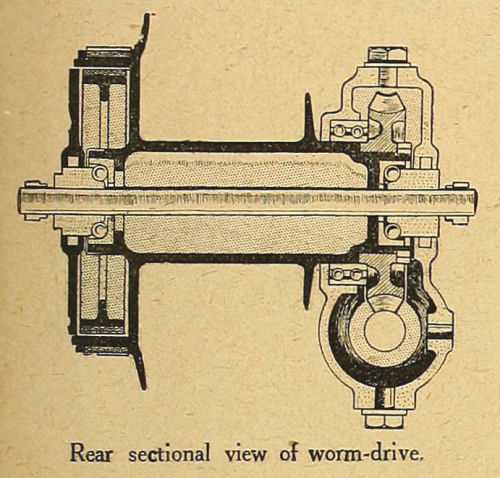 Rear sectional view of the worm-drive.