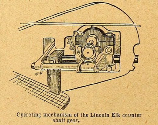 Operating mechanism of the Lincoln Elk counter shaft gear.